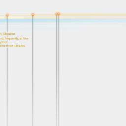 Men's Pole Vaulting World Record Progression