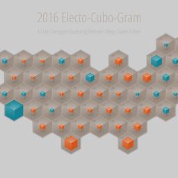 Electo-Cubo-Gram