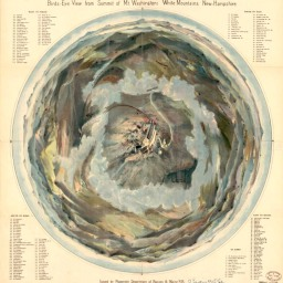 Rotating an old atlas page, as it ought to be rotated.